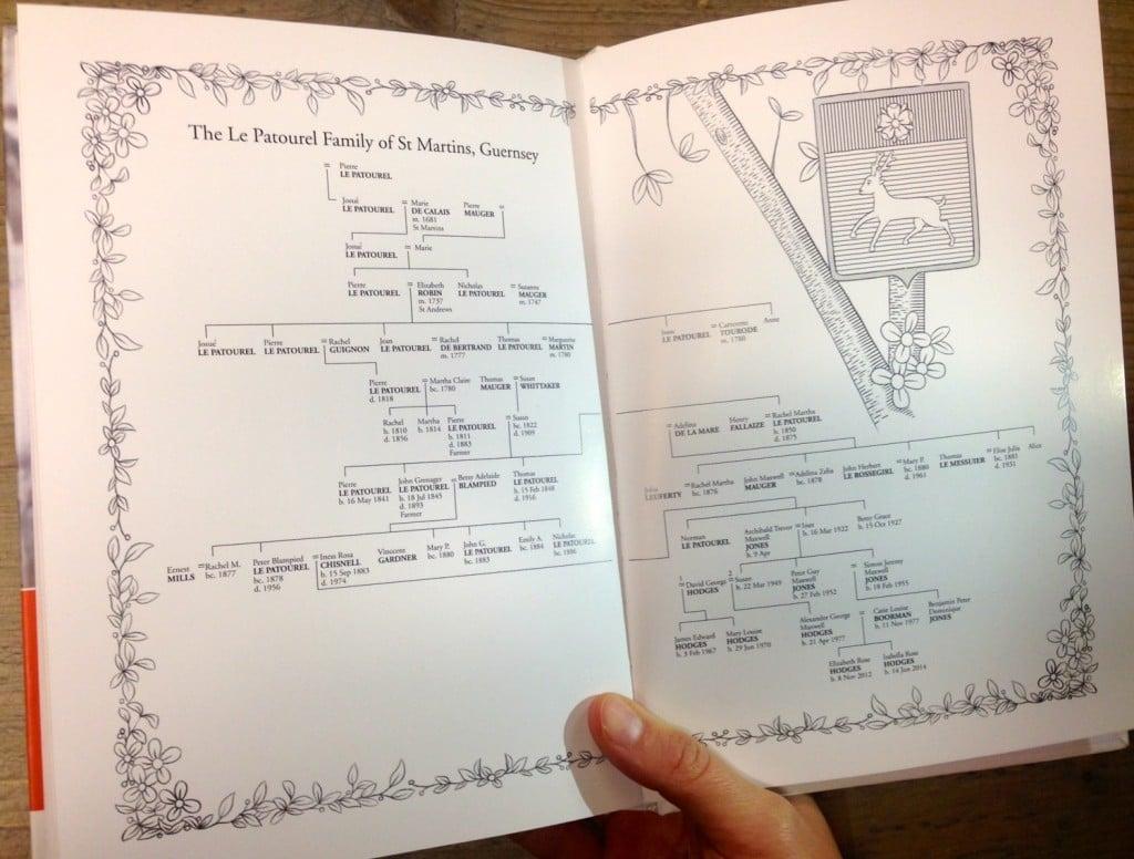 The Le Patourel Family Genealogy Tree