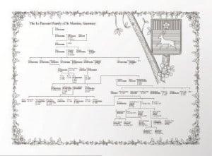 hodges family tree