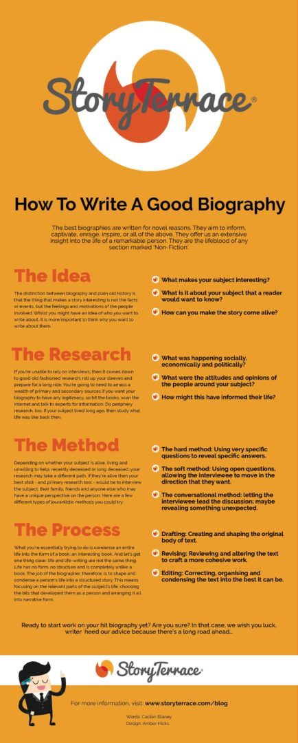 Infographic by Story Terrace on how to write a good biography. Step-by-step guide showing writers the process involved in writing a biography from the initial idea to the method.