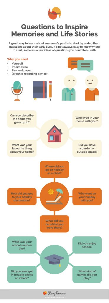 A Story Terrace infographi on questions to inspire memories and life stories.